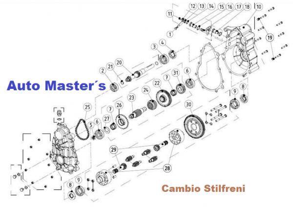 Cambio Stilfreni