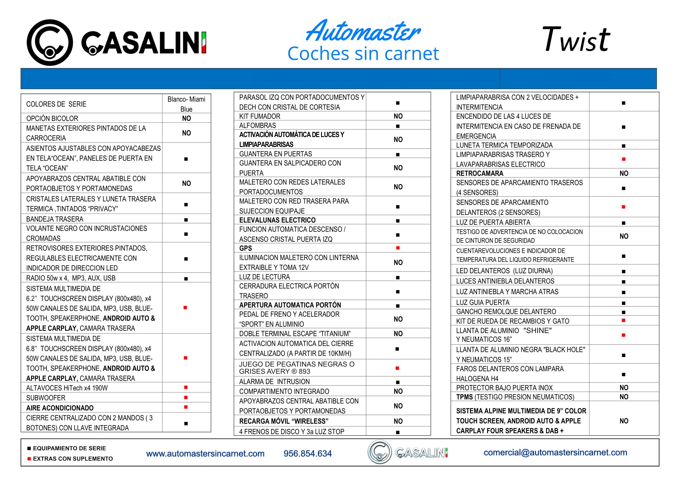 Equipamiento Casalini Twist basic